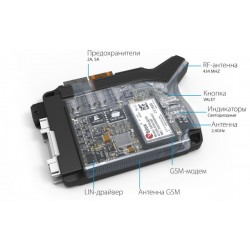 GSM-автосигнализация PanDECT X-3000